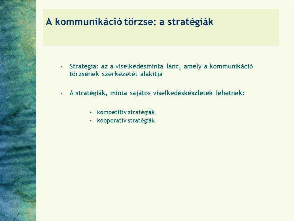 A kommunikáció törzse: a stratégiák