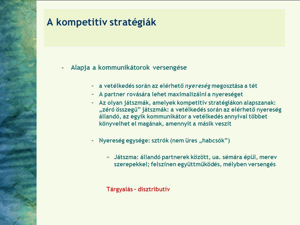 A kompetitív stratégiák