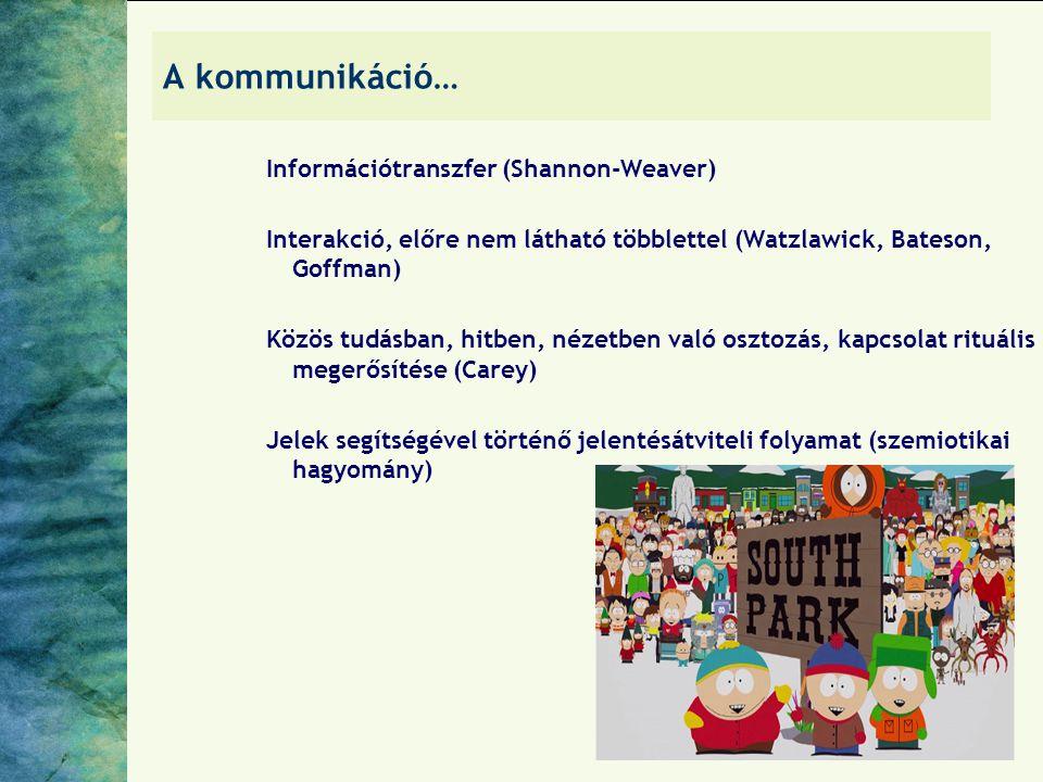 A kommunikáció… Információtranszfer (Shannon-Weaver)