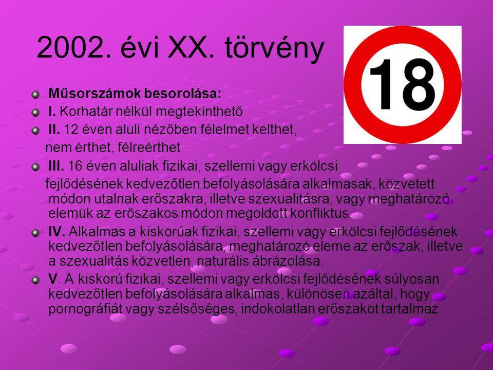 2002. évi XX. törvény Műsorszámok besorolása: