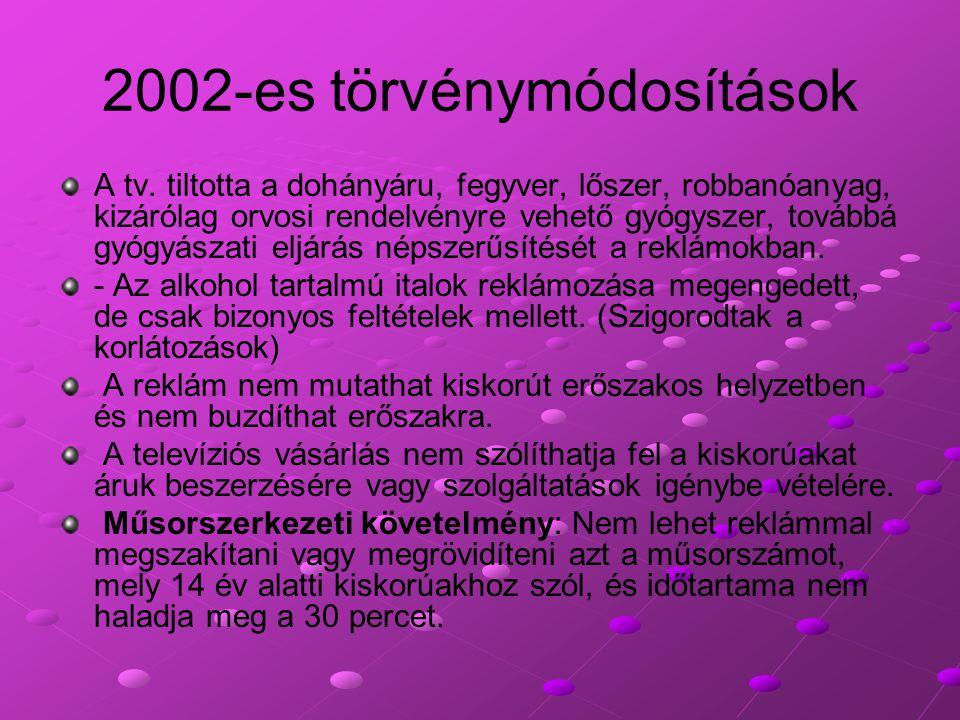 2002-es törvénymódosítások