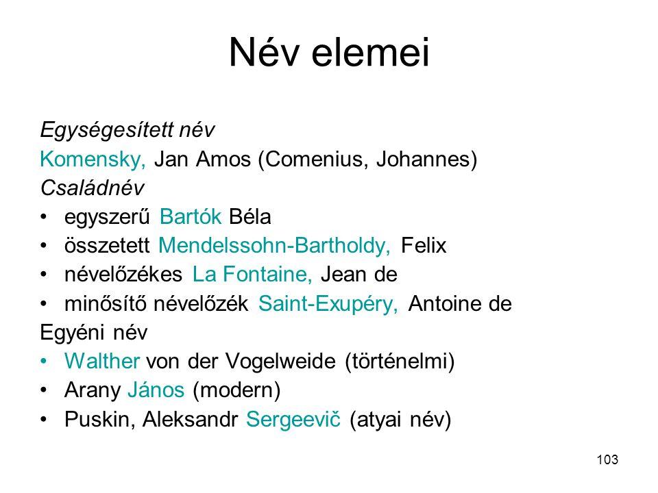 Név elemei Egységesített név Komensky, Jan Amos (Comenius, Johannes)