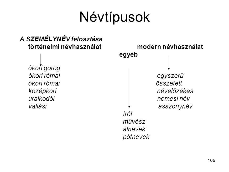 Névtípusok A SZEMÉLYNÉV felosztása