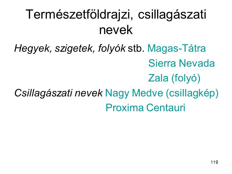 Természetföldrajzi, csillagászati nevek