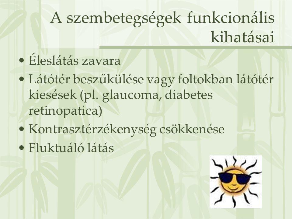 A szembetegségek funkcionális kihatásai