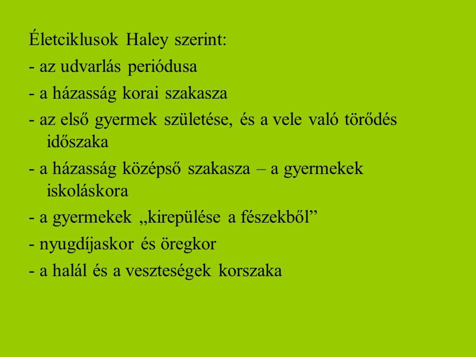 Életciklusok Haley szerint: