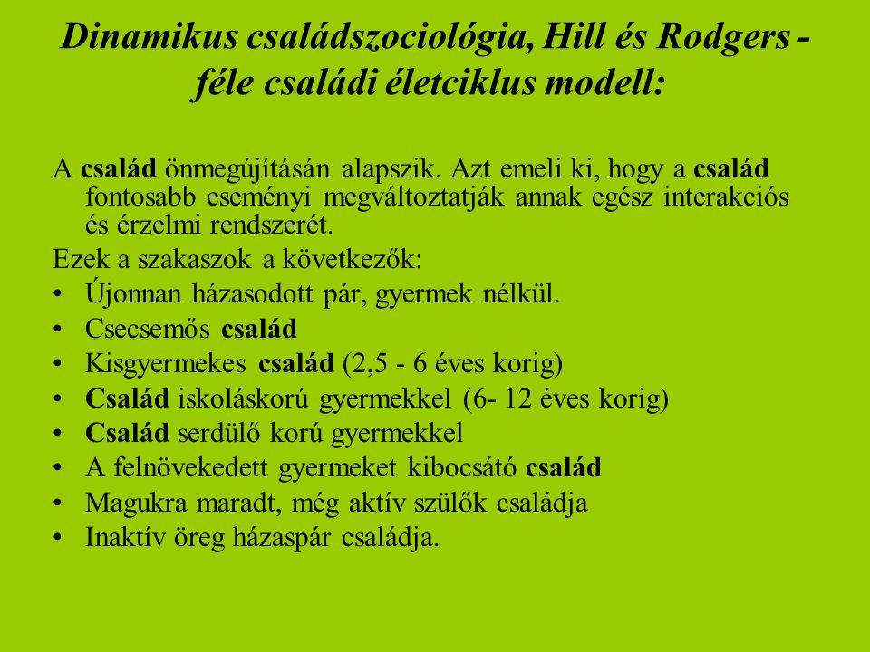 Dinamikus családszociológia, Hill és Rodgers - féle családi életciklus modell:
