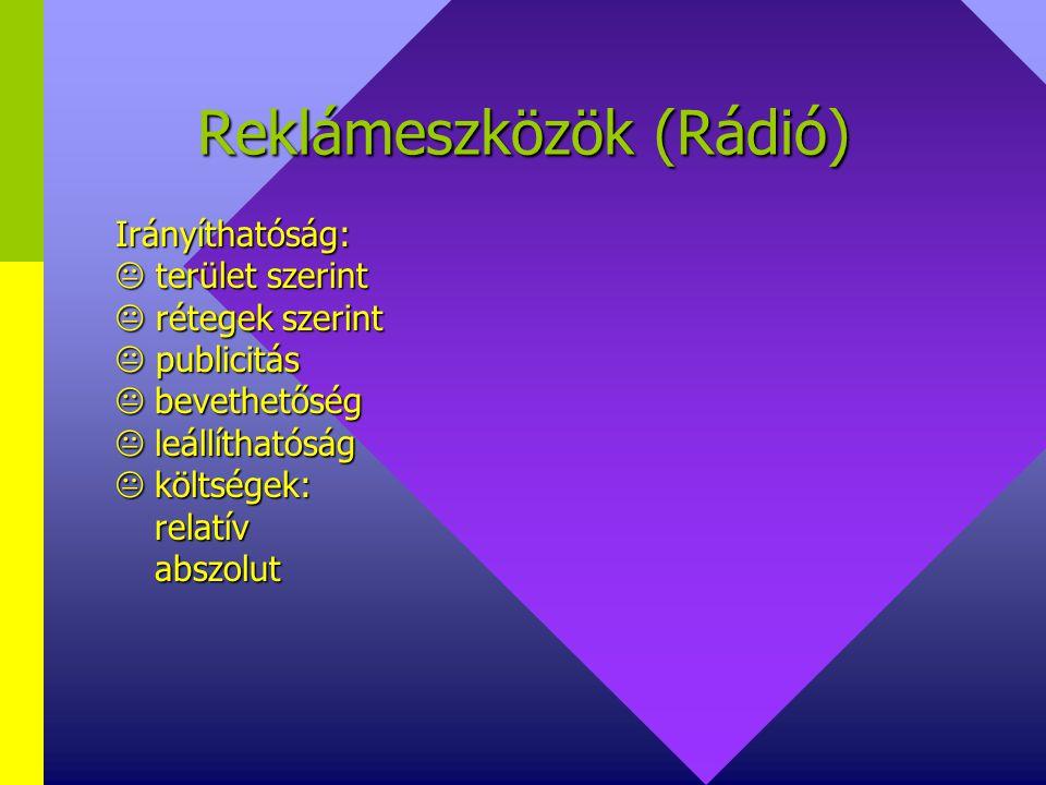 Reklámeszközök (Rádió)