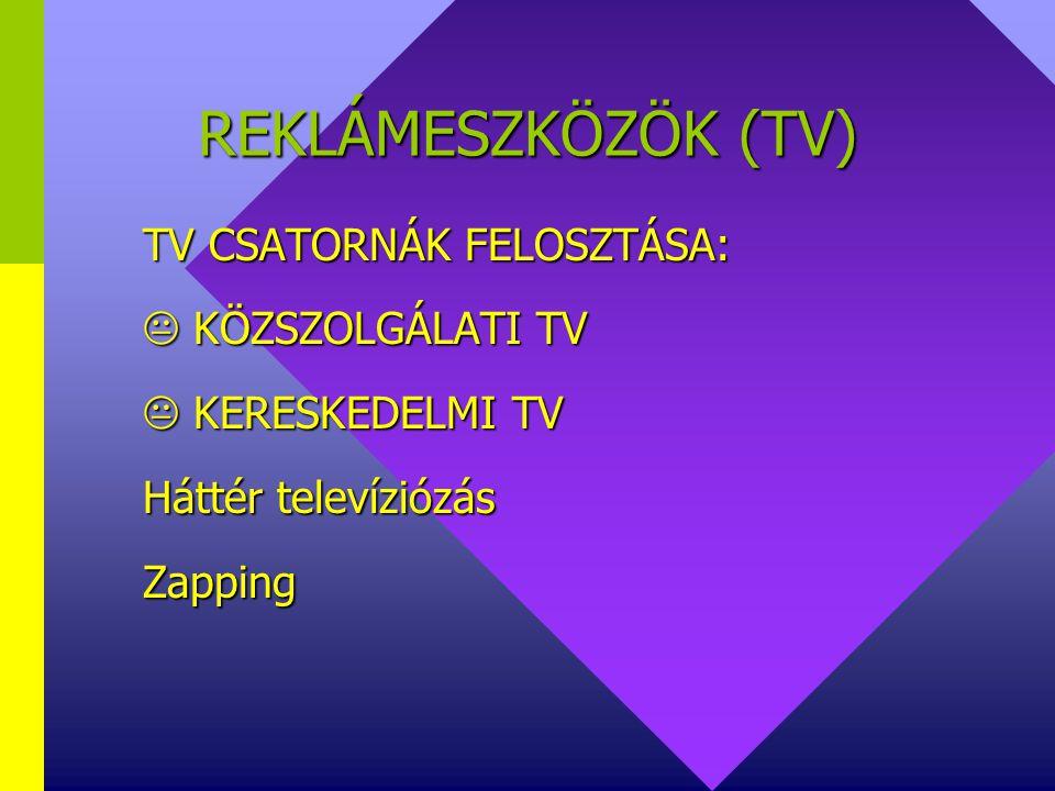 REKLÁMESZKÖZÖK (TV) TV CSATORNÁK FELOSZTÁSA:  KÖZSZOLGÁLATI TV  KERESKEDELMI TV Háttér televíziózás Zapping