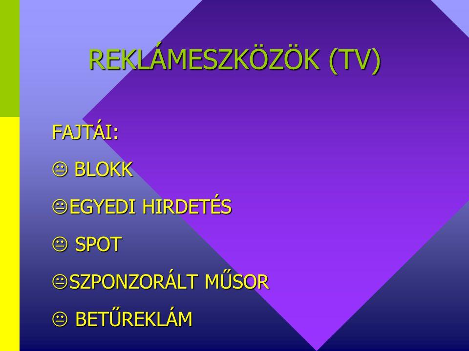 REKLÁMESZKÖZÖK (TV) FAJTÁI:  BLOKK EGYEDI HIRDETÉS SPOT