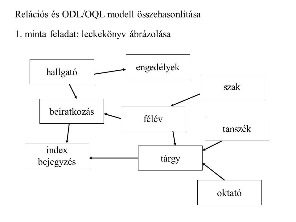 Relációs és ODL/OQL modell összehasonlítása