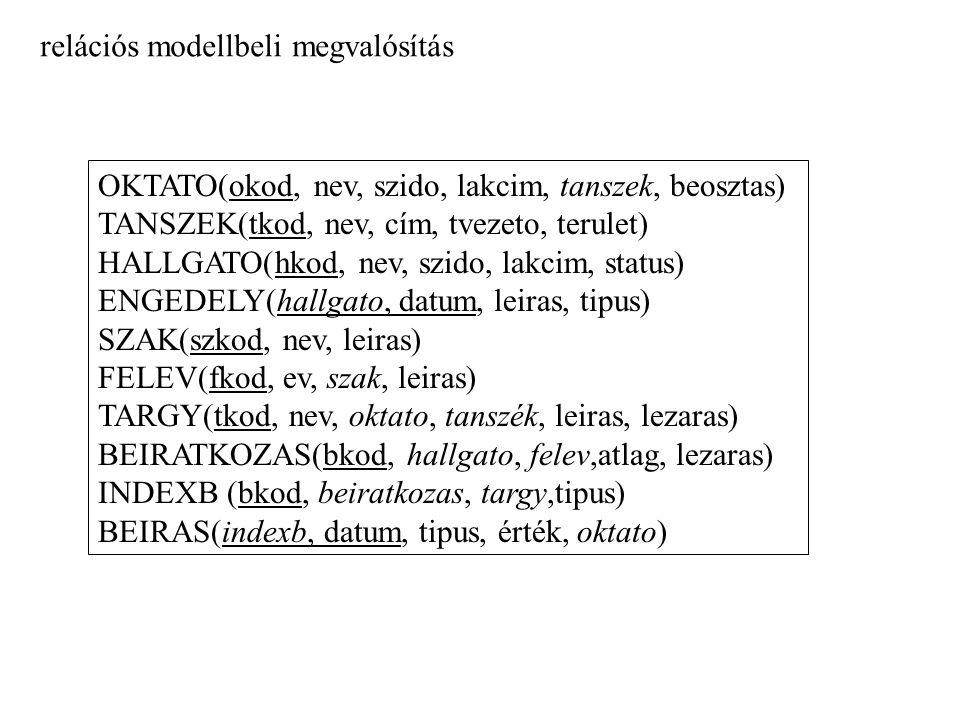 relációs modellbeli megvalósítás