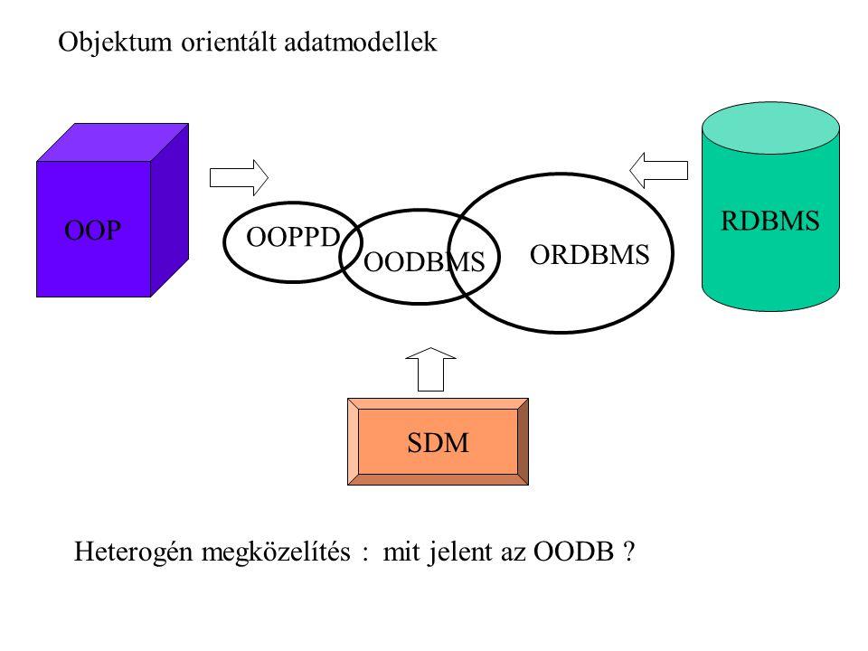 Objektum orientált adatmodellek