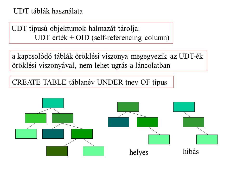 UDT táblák használata UDT típusú objektumok halmazát tárolja: UDT érték + OID (self-referencing column)