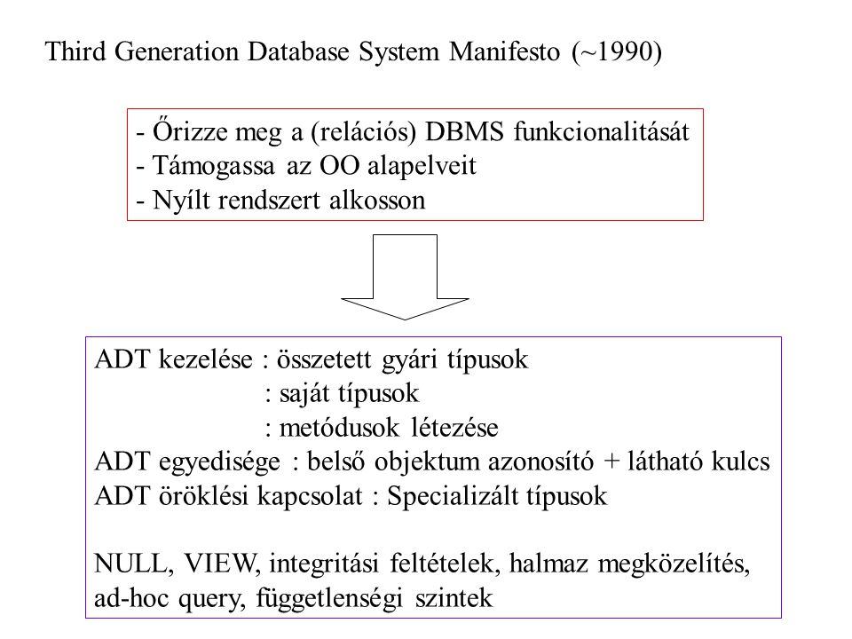 Third Generation Database System Manifesto (~1990)