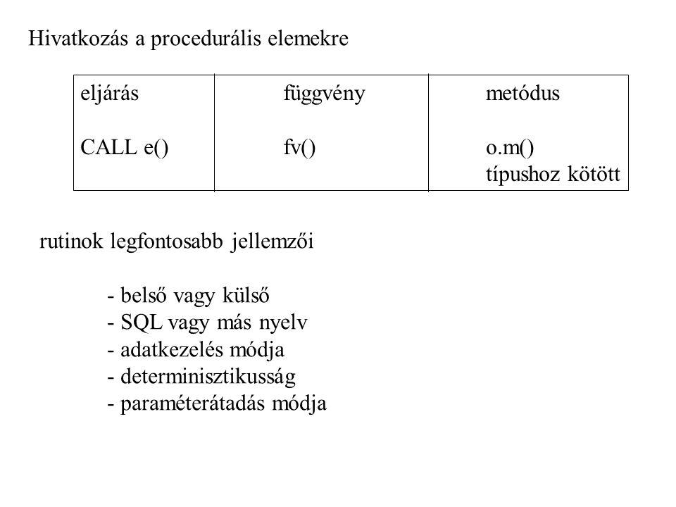 Hivatkozás a procedurális elemekre