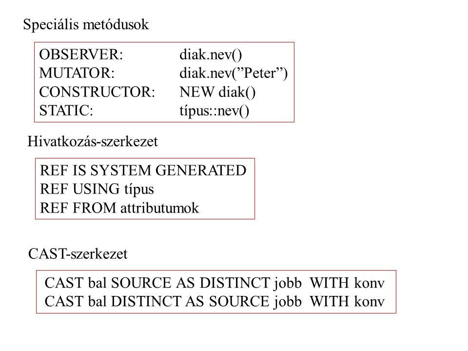 Speciális metódusok OBSERVER: diak.nev() MUTATOR: diak.nev( Peter ) CONSTRUCTOR: NEW diak() STATIC: típus::nev()
