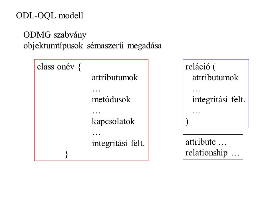 ODL-OQL modell ODMG szabvány. objektumtípusok sémaszerű megadása. class onév { attributumok. … metódusok.