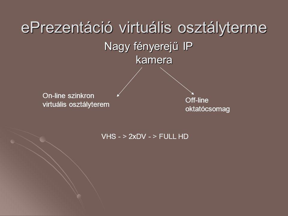 ePrezentáció virtuális osztályterme