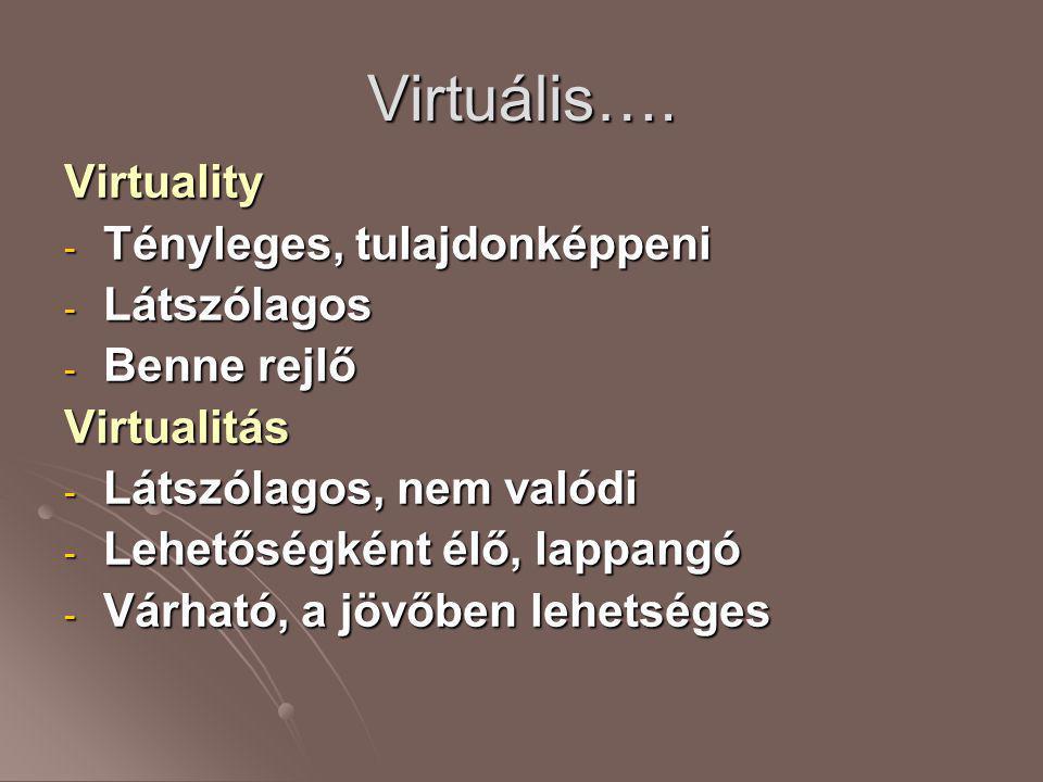 Virtuális…. Virtuality Tényleges, tulajdonképpeni Látszólagos