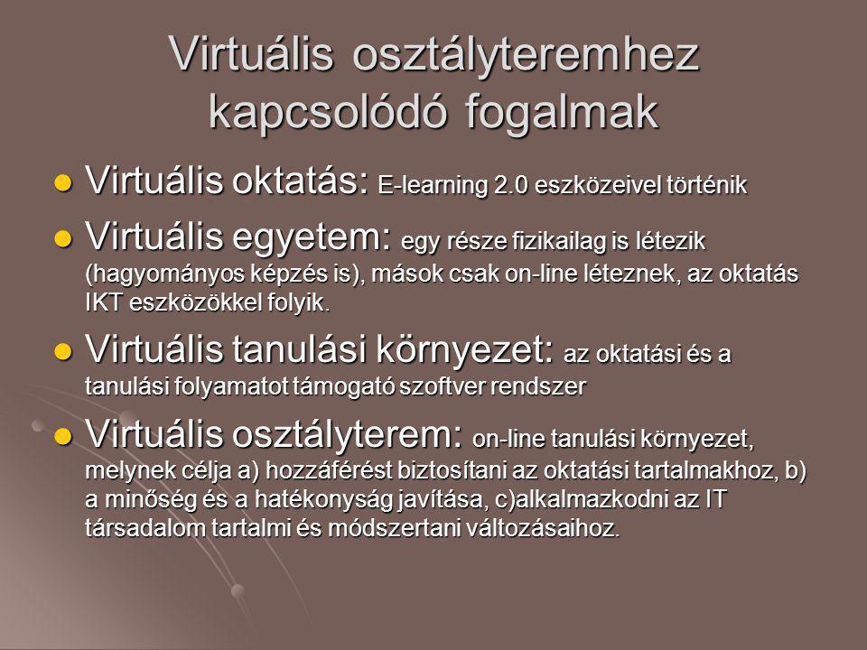 Virtuális osztályteremhez kapcsolódó fogalmak