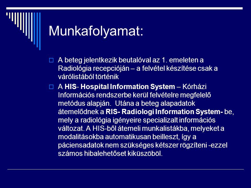 Munkafolyamat: A beteg jelentkezik beutalóval az 1. emeleten a Radiológia recepcióján – a felvétel készítése csak a várólistából történik.