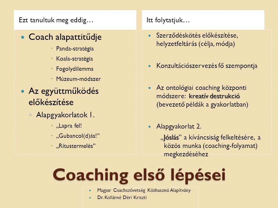 Coaching első lépései Coach alapattitűdje