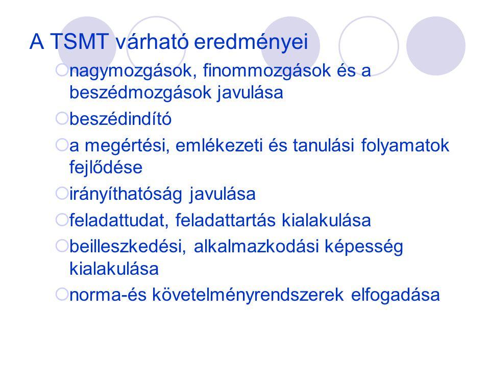 A TSMT várható eredményei