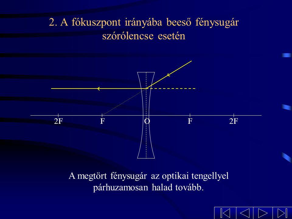2. A fókuszpont irányába beeső fénysugár szórólencse esetén