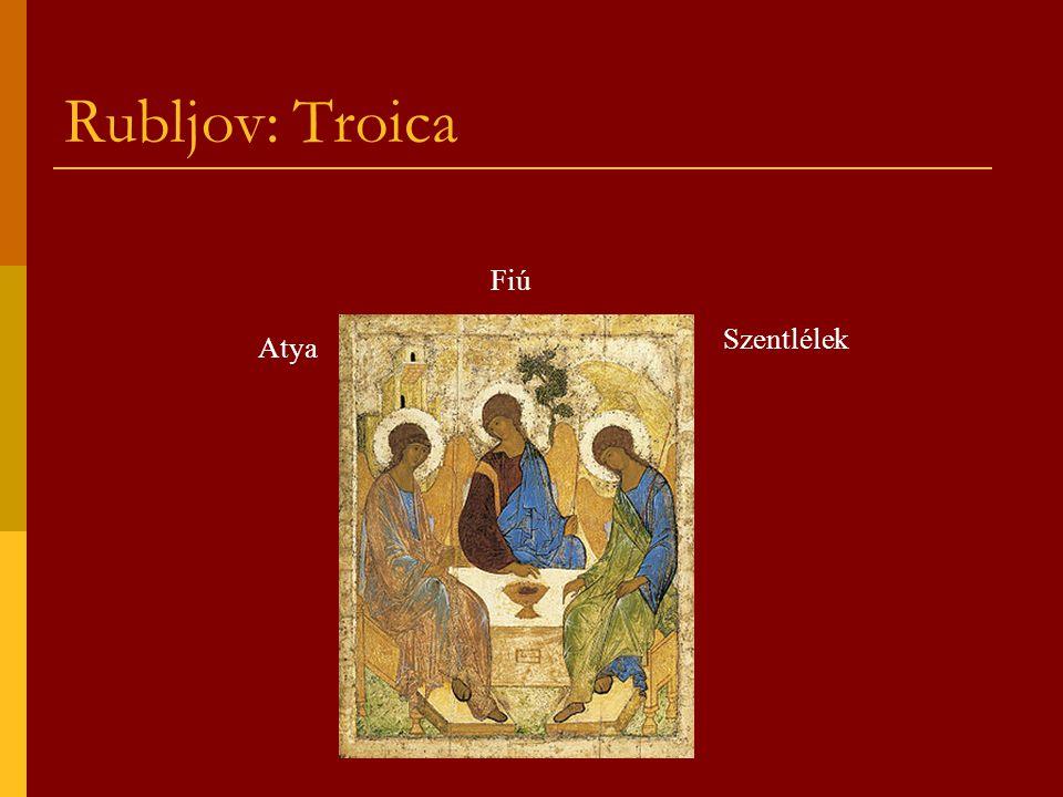 Rubljov: Troica Fiú Szentlélek Atya
