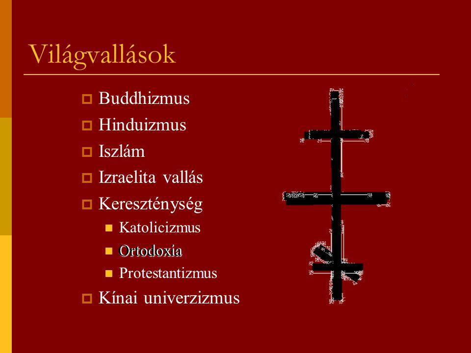 Világvallások Buddhizmus Hinduizmus Iszlám Izraelita vallás