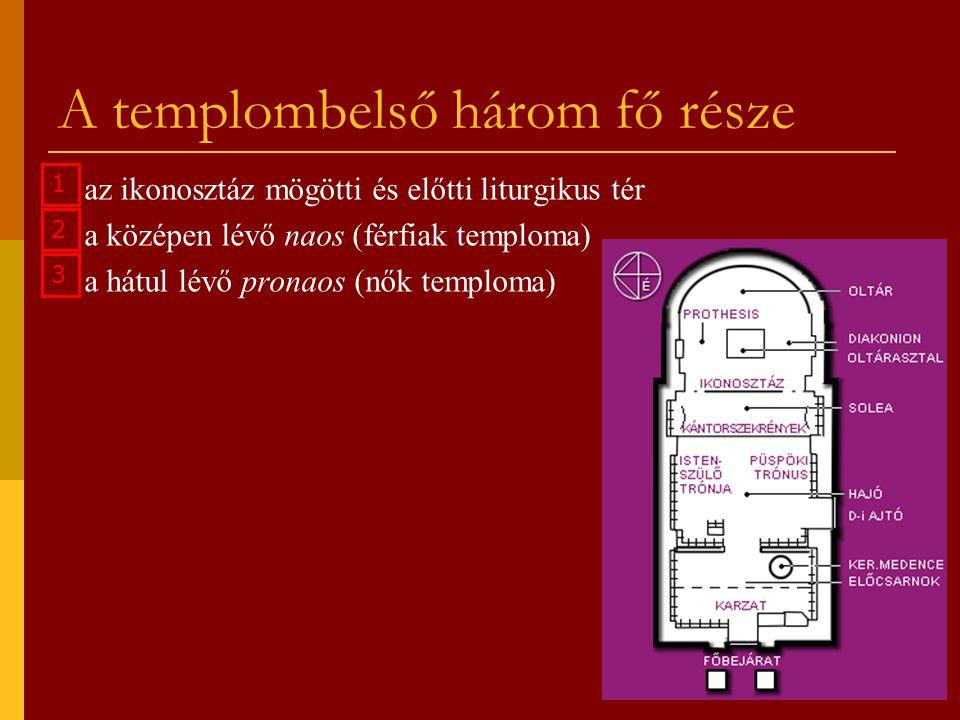 A templombelső három fő része