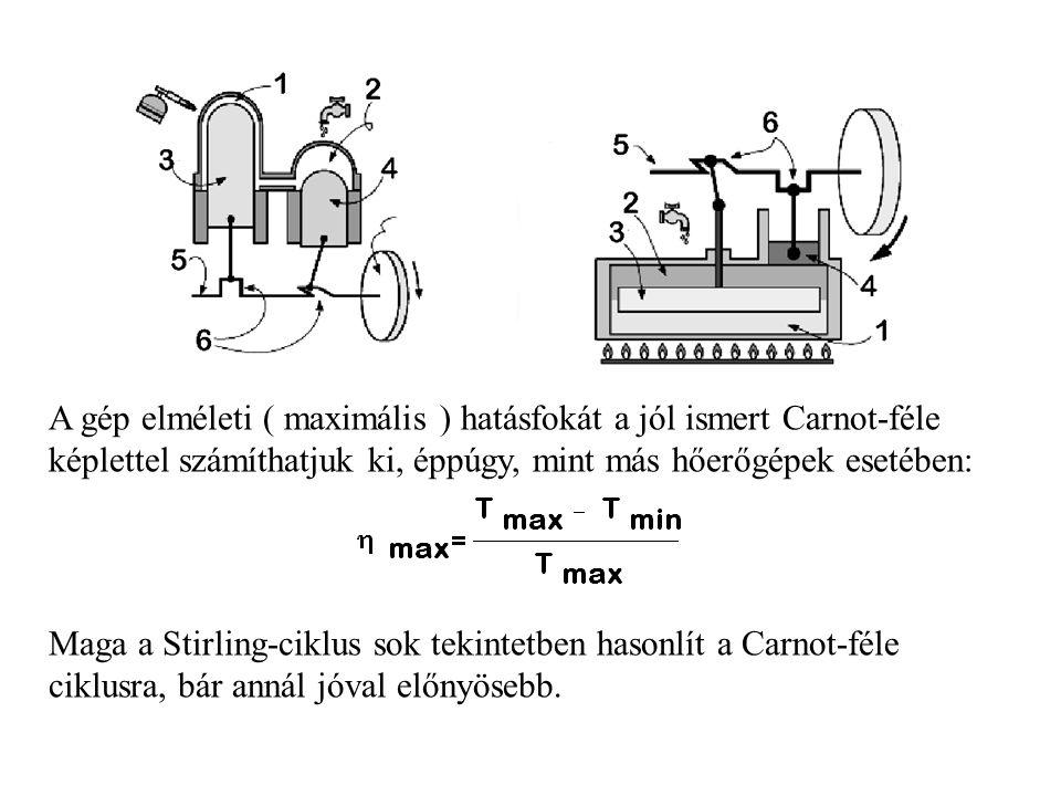A gép elméleti ( maximális ) hatásfokát a jól ismert Carnot-féle képlettel számíthatjuk ki, éppúgy, mint más hőerőgépek esetében:
