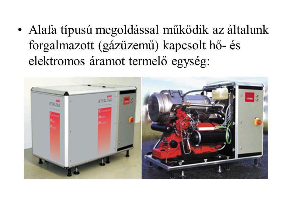 Alafa típusú megoldással működik az általunk forgalmazott (gázüzemű) kapcsolt hő- és elektromos áramot termelő egység: