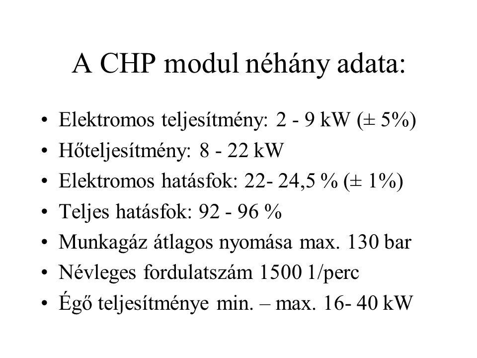 A CHP modul néhány adata:
