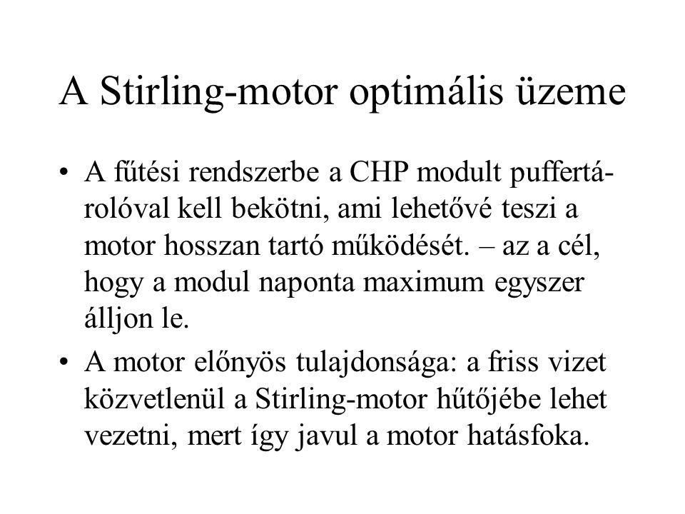 A Stirling-motor optimális üzeme
