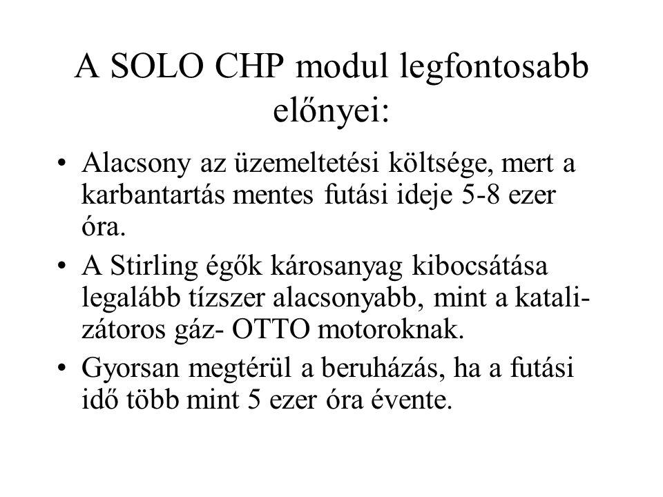 A SOLO CHP modul legfontosabb előnyei: