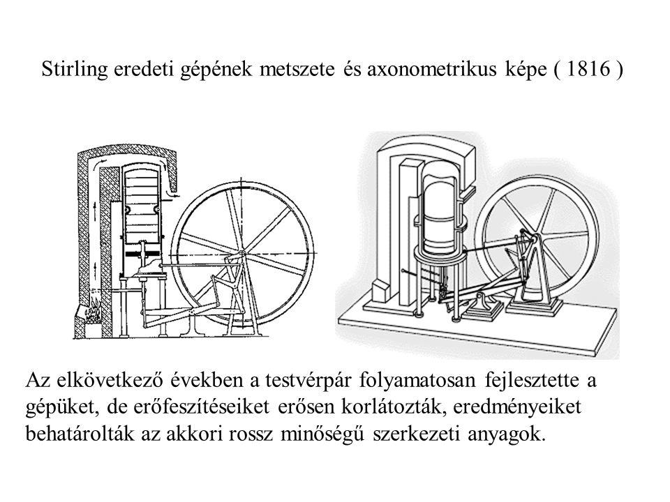 Stirling eredeti gépének metszete és axonometrikus képe ( 1816 )