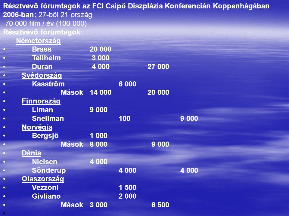 Résztvevő fórumtagok az FCI Csípő Diszplázia Konferencián Koppenhágában 2006-ban: 27-ből 21 ország