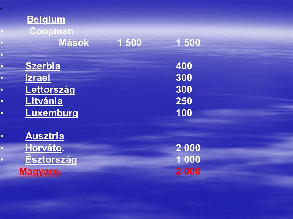 Belgium • Coopman • Mások 1 500 1 500 • • Szerbia 400 • Izrael 300