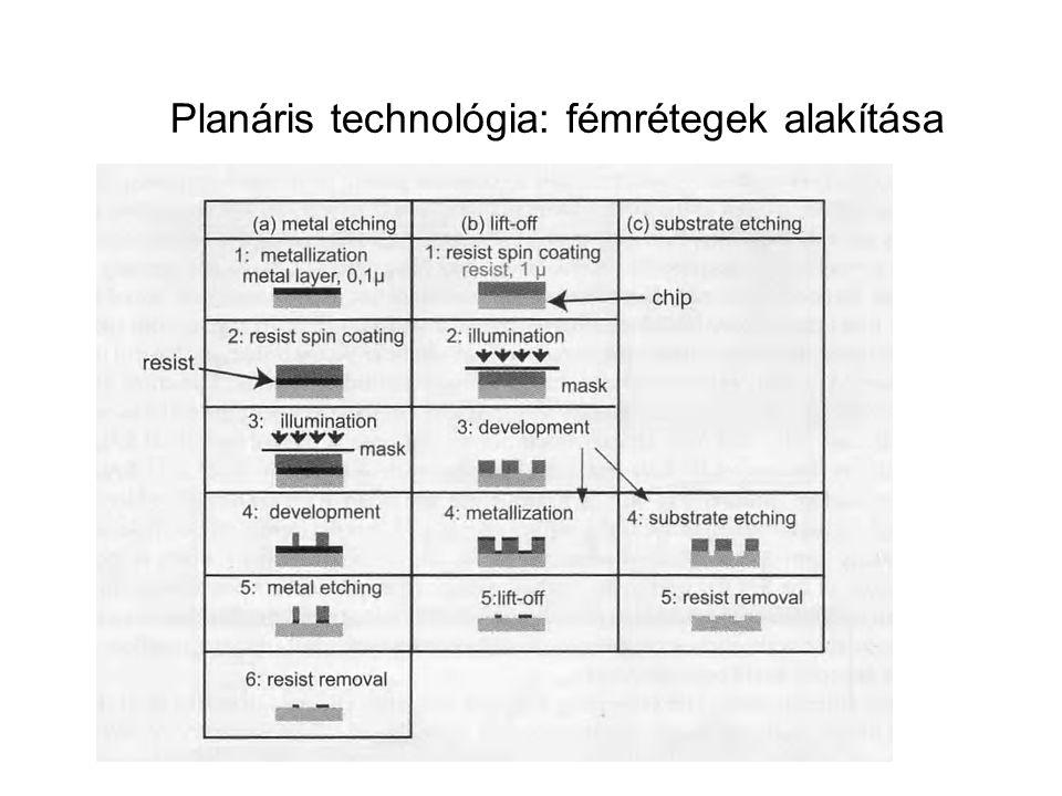 Planáris technológia: fémrétegek alakítása