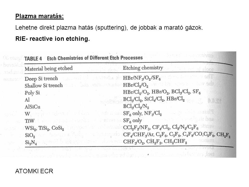 Plazma maratás: Lehetne direkt plazma hatás (sputtering), de jobbak a marató gázok. RIE- reactive ion etching.