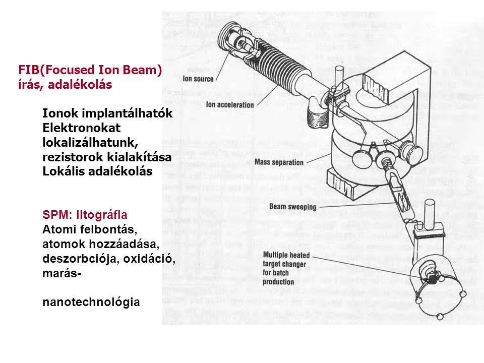 FIB(Focused Ion Beam) írás, adalékolás