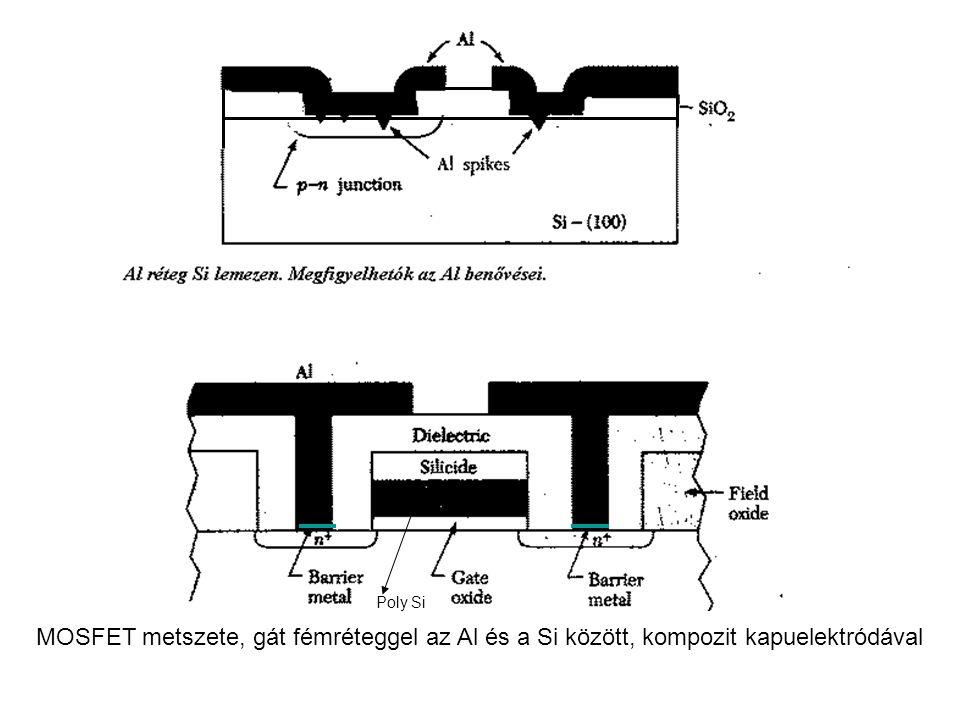 Poly Si MOSFET metszete, gát fémréteggel az Al és a Si között, kompozit kapuelektródával