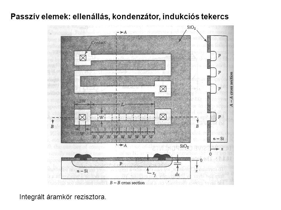 Passzív elemek: ellenállás, kondenzátor, indukciós tekercs
