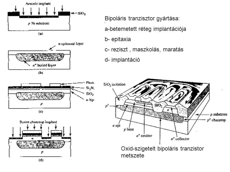 Bipoláris tranzisztor gyártása: