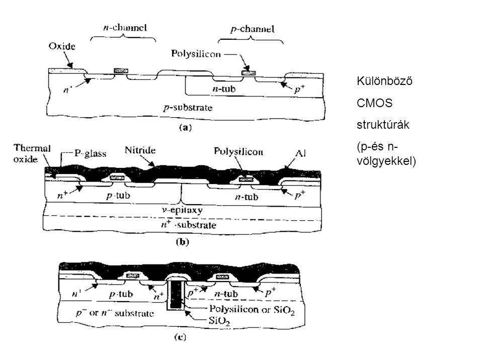 Különböző CMOS struktúrák (p-és n-völgyekkel)