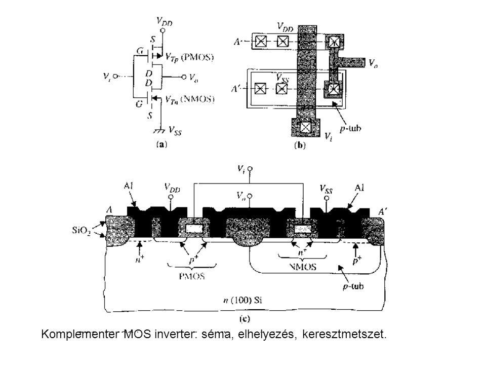 Komplementer MOS inverter: séma, elhelyezés, keresztmetszet.