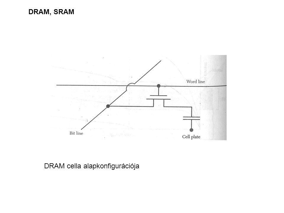 DRAM, SRAM DRAM cella alapkonfigurációja