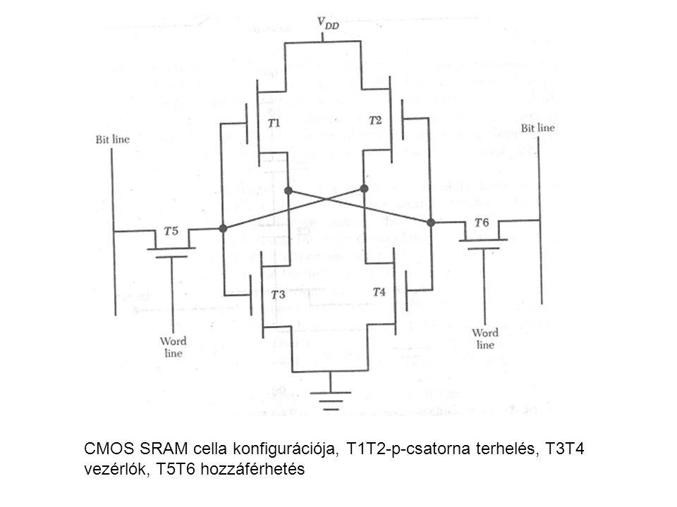 CMOS SRAM cella konfigurációja, T1T2-p-csatorna terhelés, T3T4 vezérlók, T5T6 hozzáférhetés
